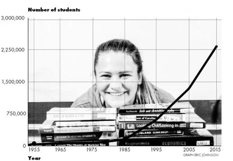 Schools should offer more AP courses