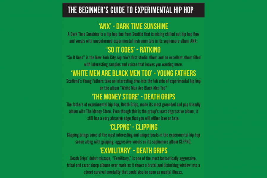 JPEGMAFIA pushes the boundaries of hip hop on 'Veteran'